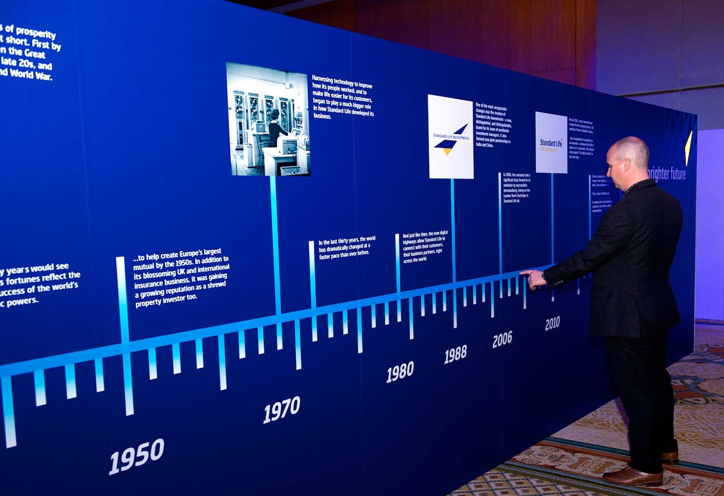 Image of narrative timeline wall at brand launch event ritz carlton dubai