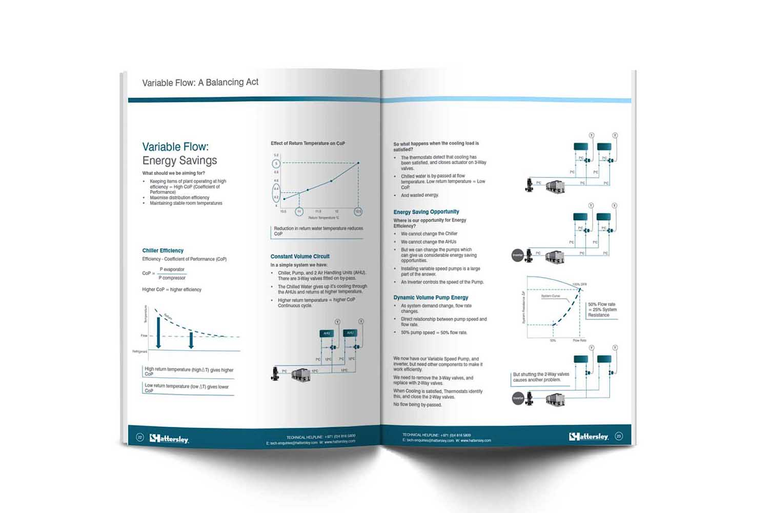image of a spread from the redesigned hattersley product guide brochure dubai
